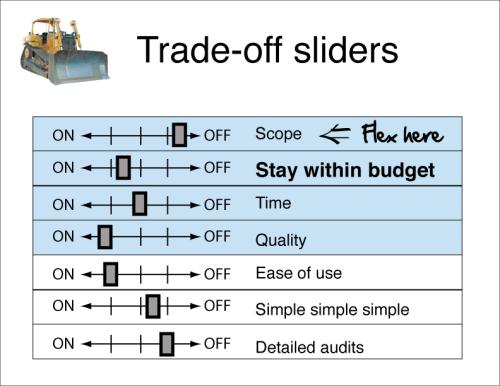 Trade off Sliders
